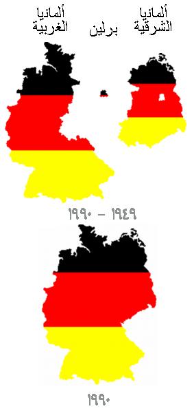 إعادة توحيد ألمانيا المعرفة