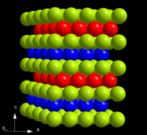 Sequential layers of spheres arranged from top to bottom: GRGBGRGB (G=green, R=red, B=blue)