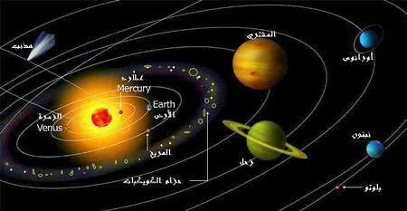 نظام شمسي المعرفة
