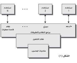 نظام تشغيل المعرفة